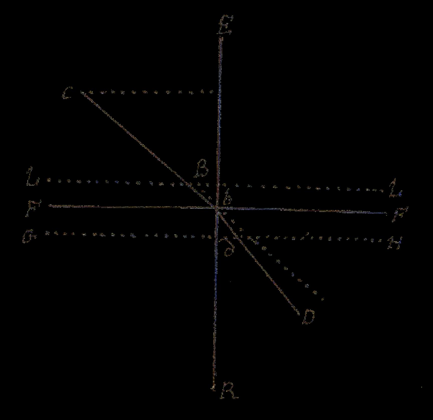 [Figure 1.]