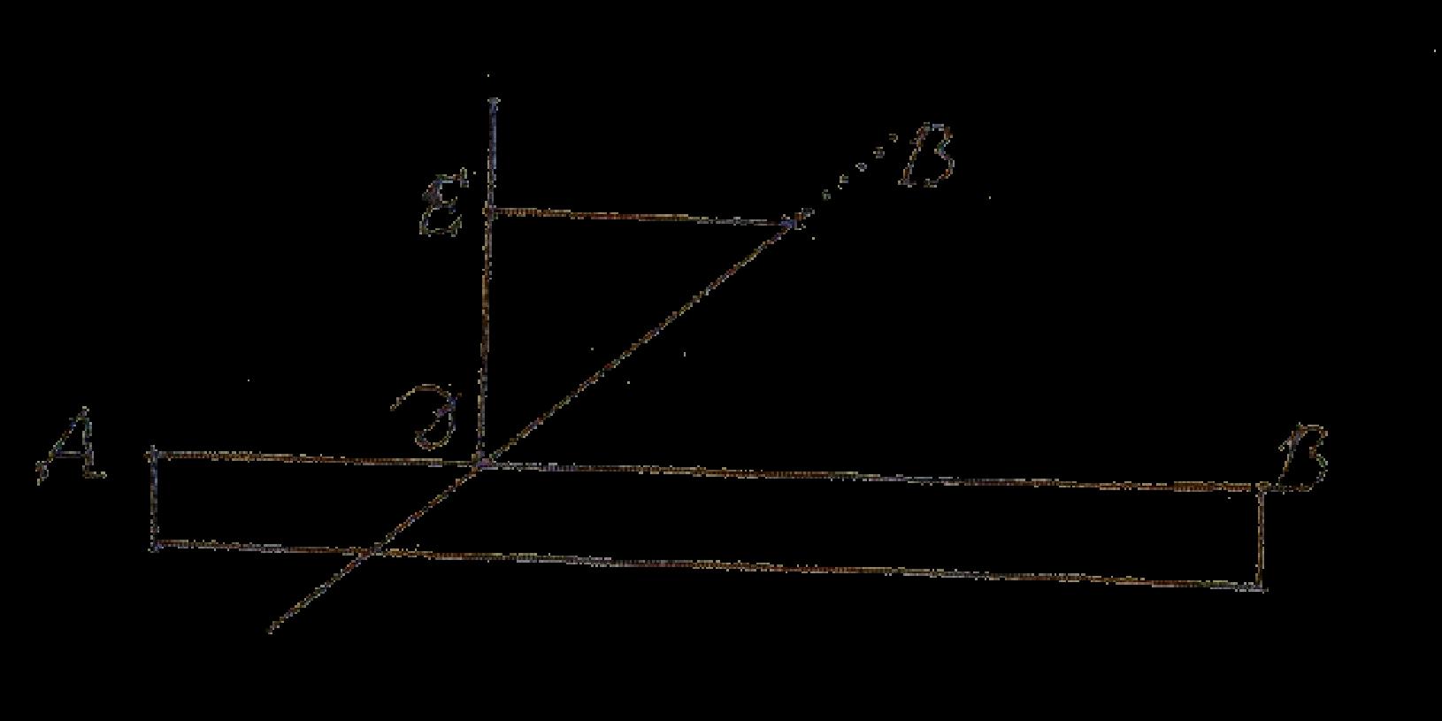 [Figure 4]
